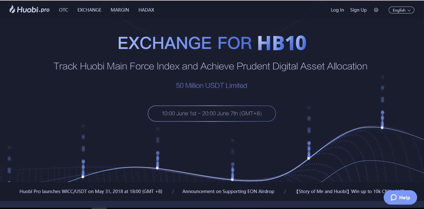 Exchange Huobi se expande a Brasil