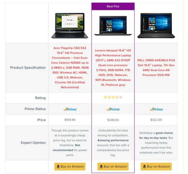 plugins afiliados Amazon